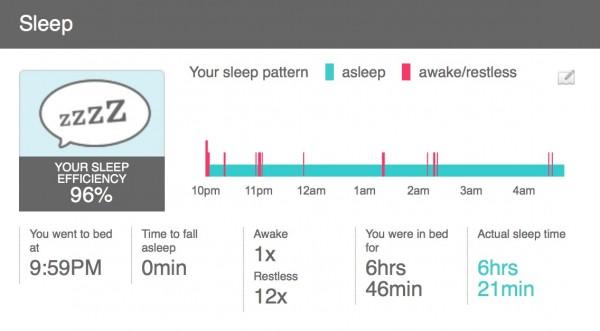 SleepEfficiency